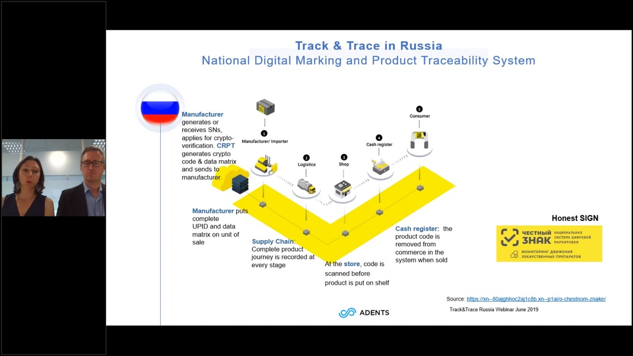 Pharma Track & Trace Regulation in Russia: Decrypted